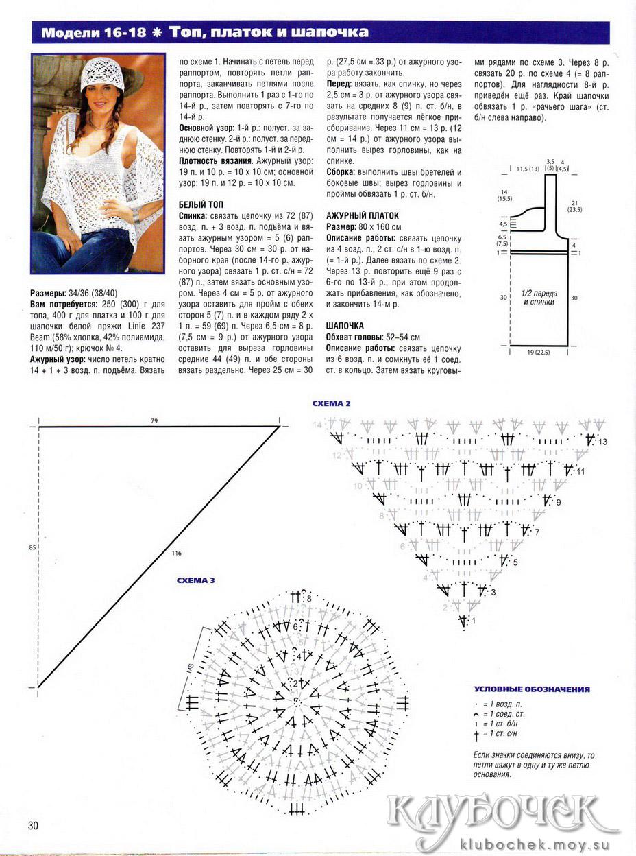 Вязаные крючком платки и шали с описанием и схемами