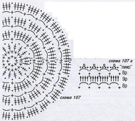 Схема вязания крючком панамки детской