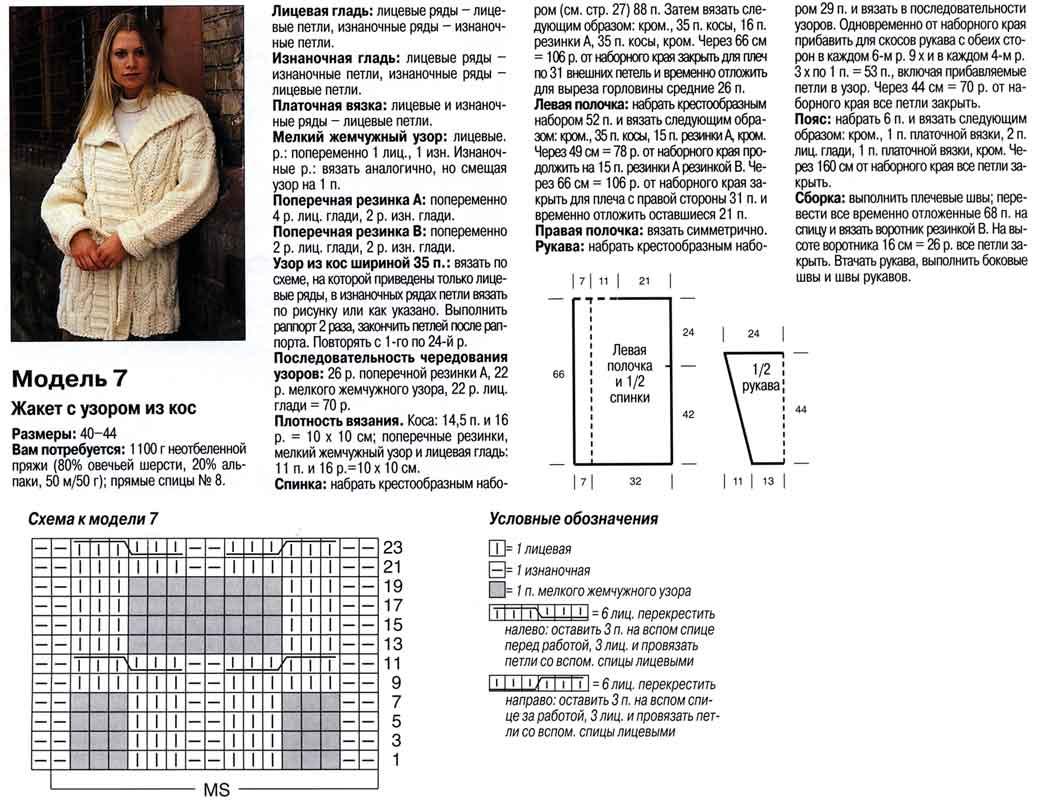Модели вязанных пальто спицами со схемами и